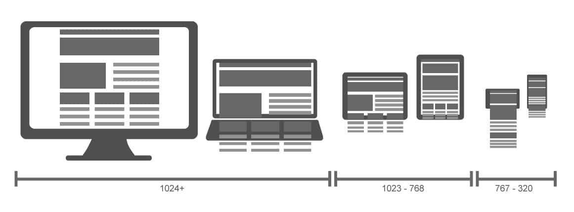 Responsive Web Design Diagram